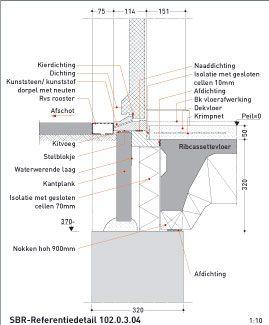 Detail onderdorpel deur