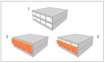 1. Enkelzijdig geventileerd gebouw met twee bouwlagen. - 2. Borstwering huidige norm: 2,8 m. - 3. Borstwering herziene norm 1,6 m.