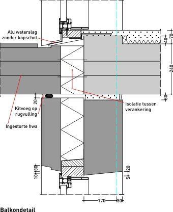 balkons effici nt verankerd. Black Bedroom Furniture Sets. Home Design Ideas