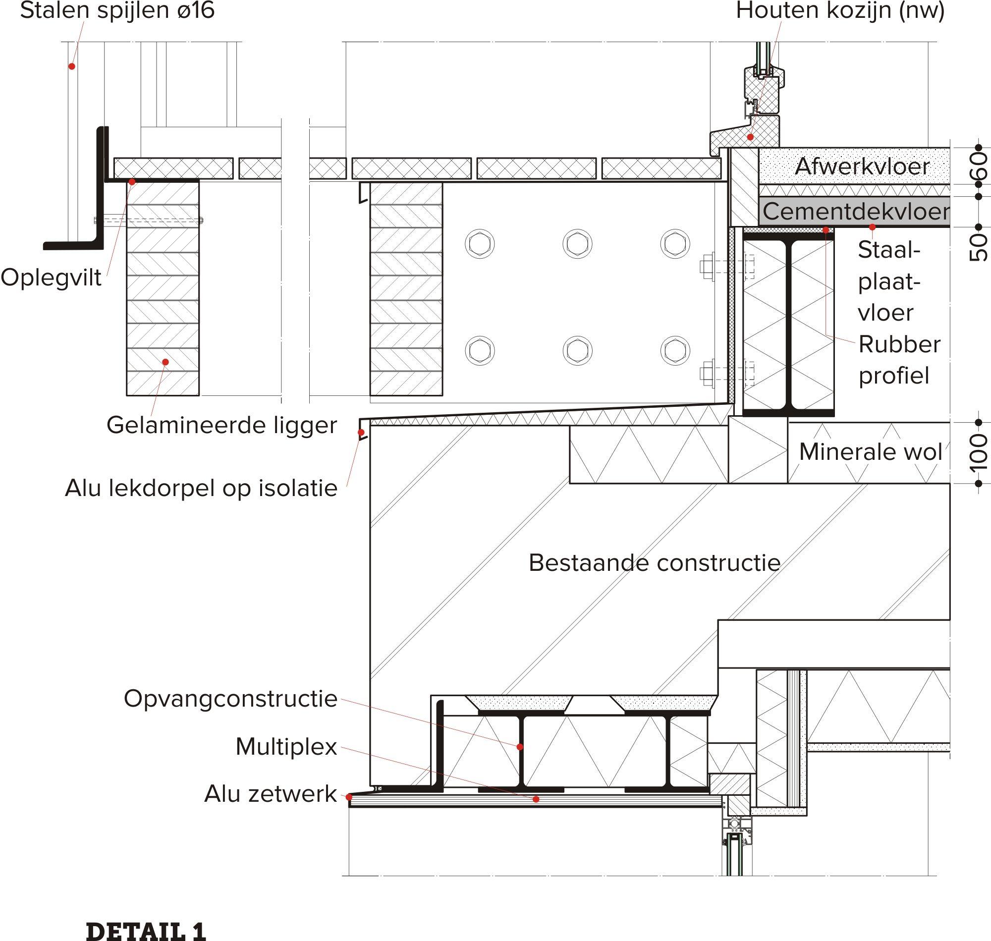 Nieuwe opbouw voor brouwerij for Trap doorsnede