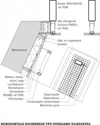 Strekmetalen gevel in cortenstaal for Trap doorsnede