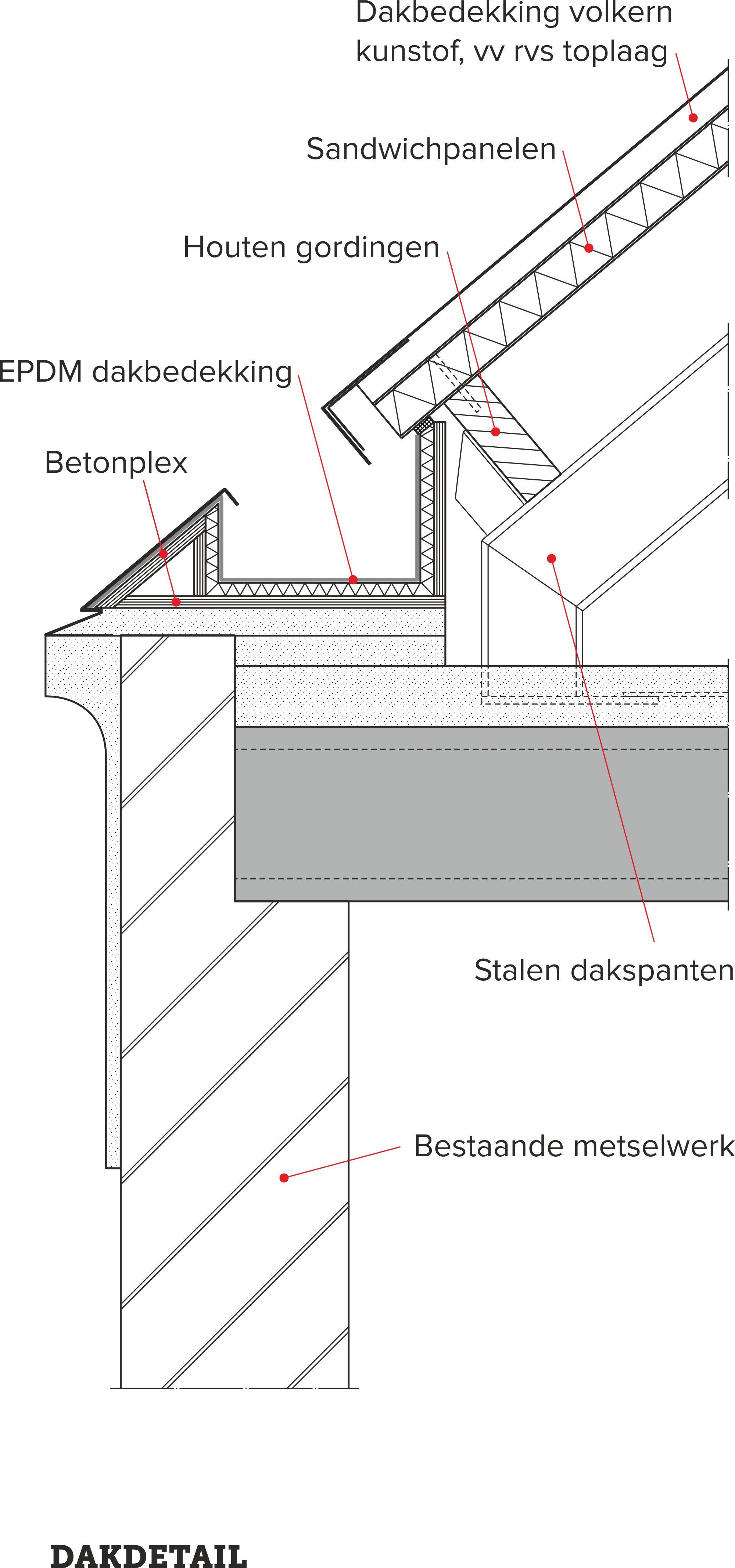 Daken met vlakke beplating in rvs - Trap voor daken ...