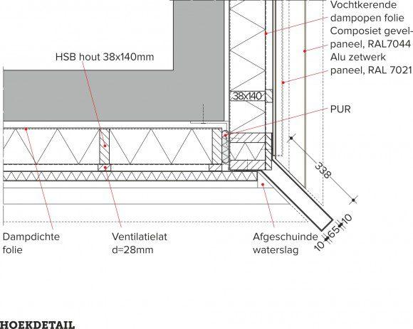Borstweringen met composiet elementen - Bekleed beton ...