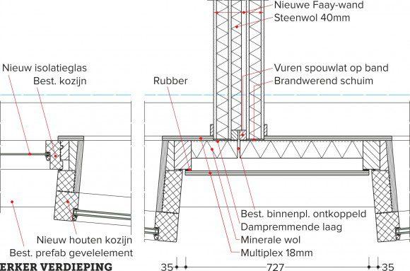 Herindeling met prefab inbouwelementen u00bb Bouwwereld.nl