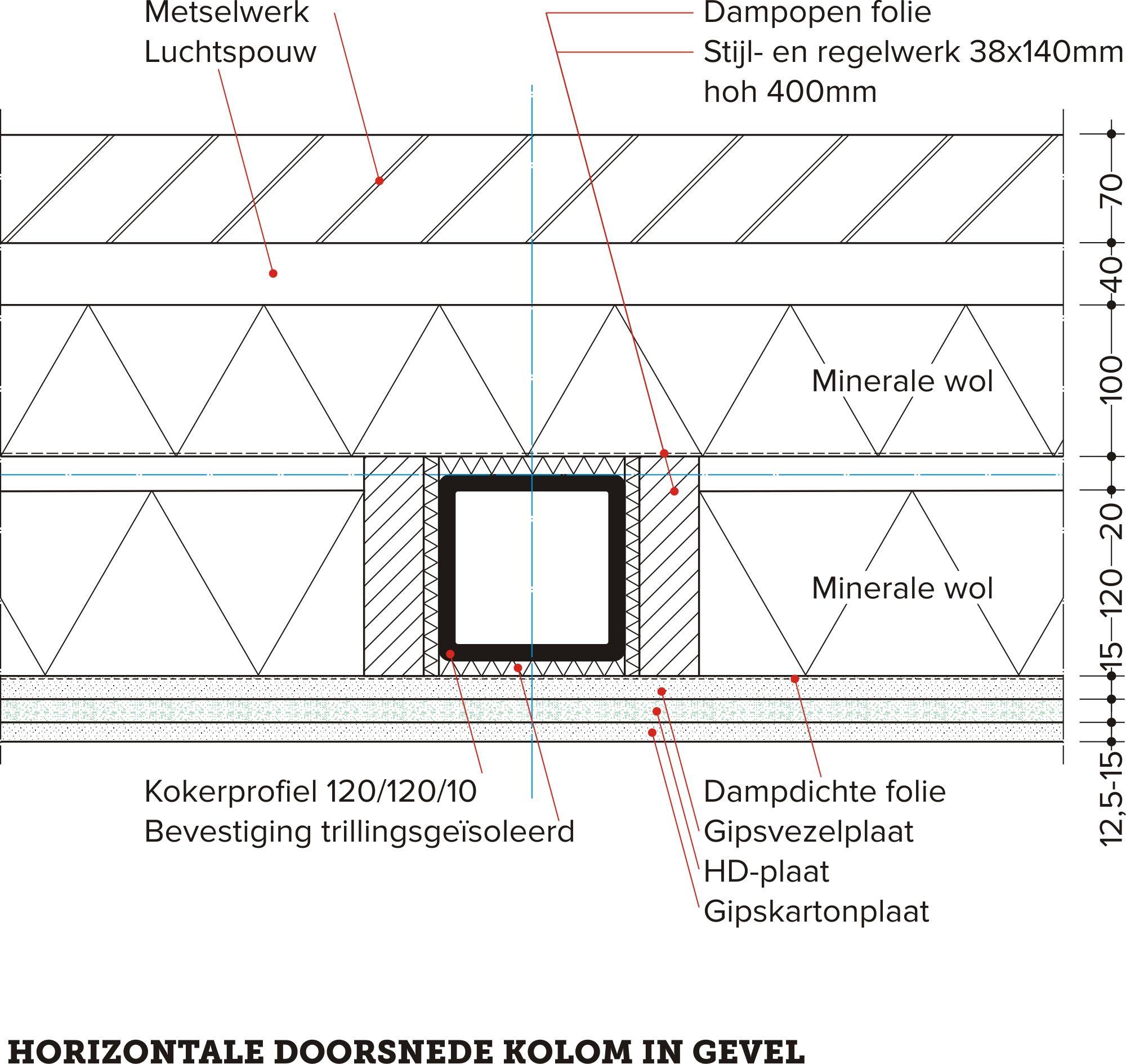 Appartementen in staal en hsb u00bb Bouwwereld.nl