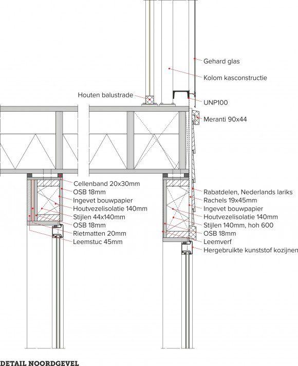 Duurzame woning met kasconstructie
