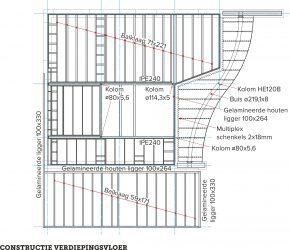 Constructie verdiepingsvloer