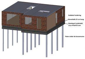 De opbouw wijkt in principe alleen af door de dubbele balk in de fundering, waarvan de bovenste vrij licht kan blijven
