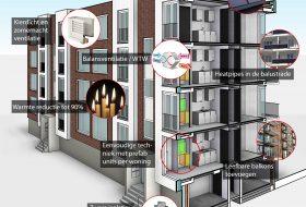 Praktijkdag energieneiutraal bouwen en renoveren