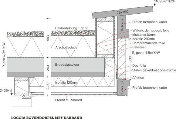 Nul-op-de-meter, bijna energieneutraal, dakranddetail