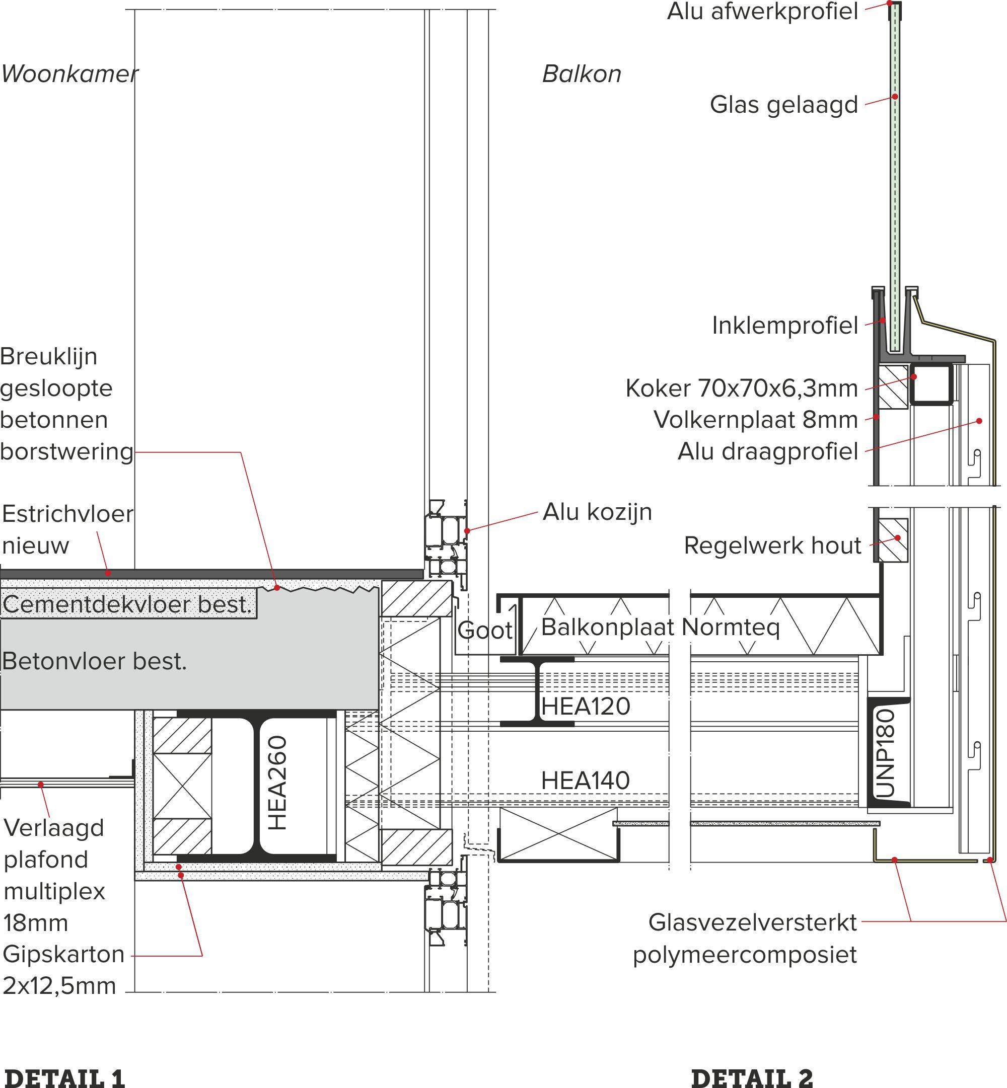 Aansluiting nieuwe balkons
