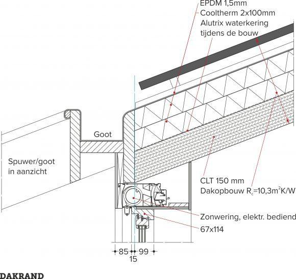 Dubbelzijdig werkende PV-panelen