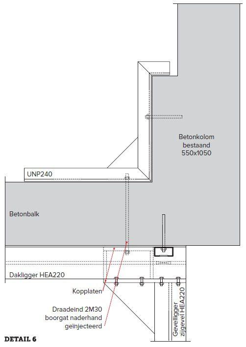 Grije Silo Deventer, detail ophanging
