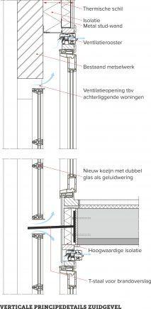 geluidscherm, snelweg, neerlandia, kozijn