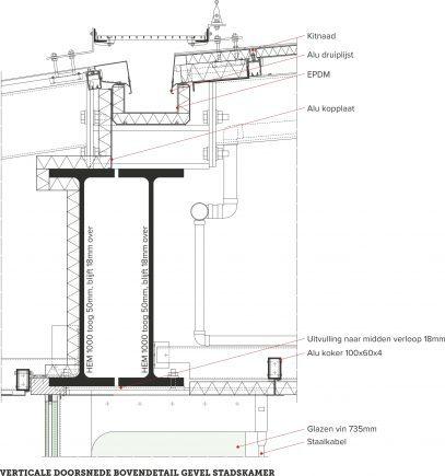hoog catharijne, detail, HEM, staalprofiel, glasconstructie
