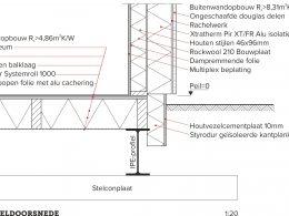 vivax housing, houten unit, detail van de dag