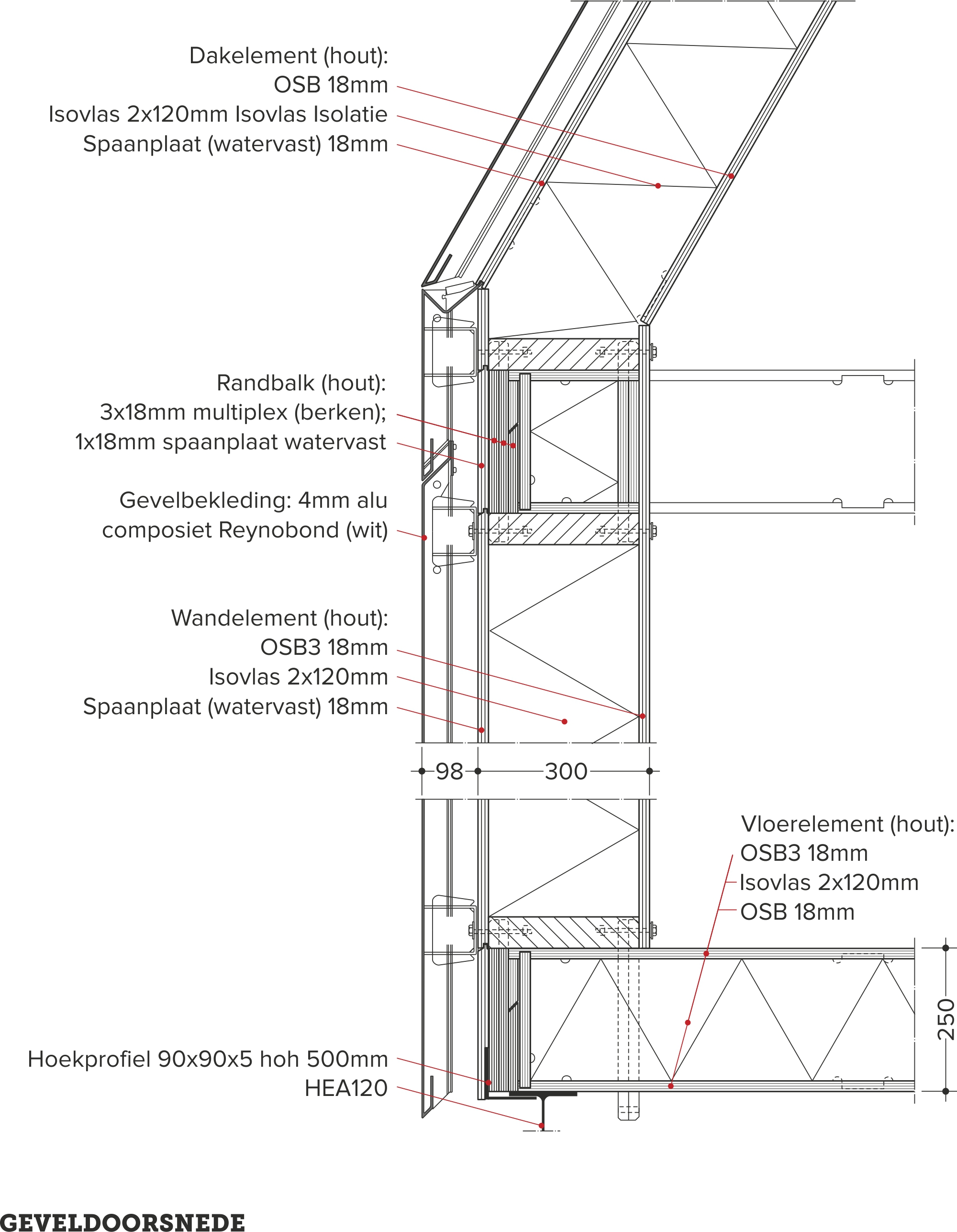 bouwmethode, product development lab delft, cnc-gefreesde platen