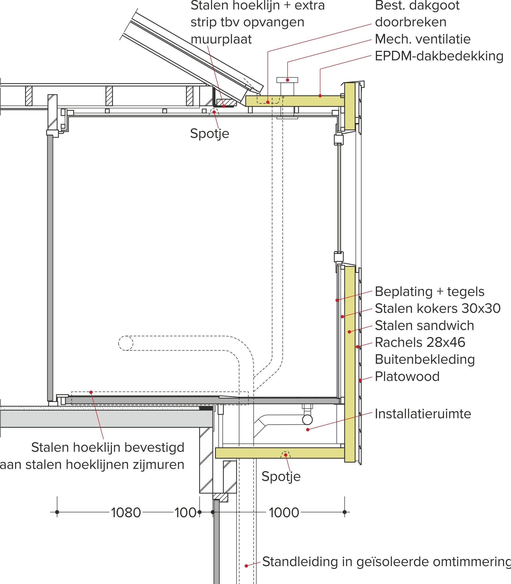 Badkamer uitbuik module