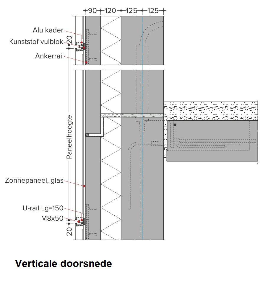 spakler, verticale doorsnede, zonnepanelen
