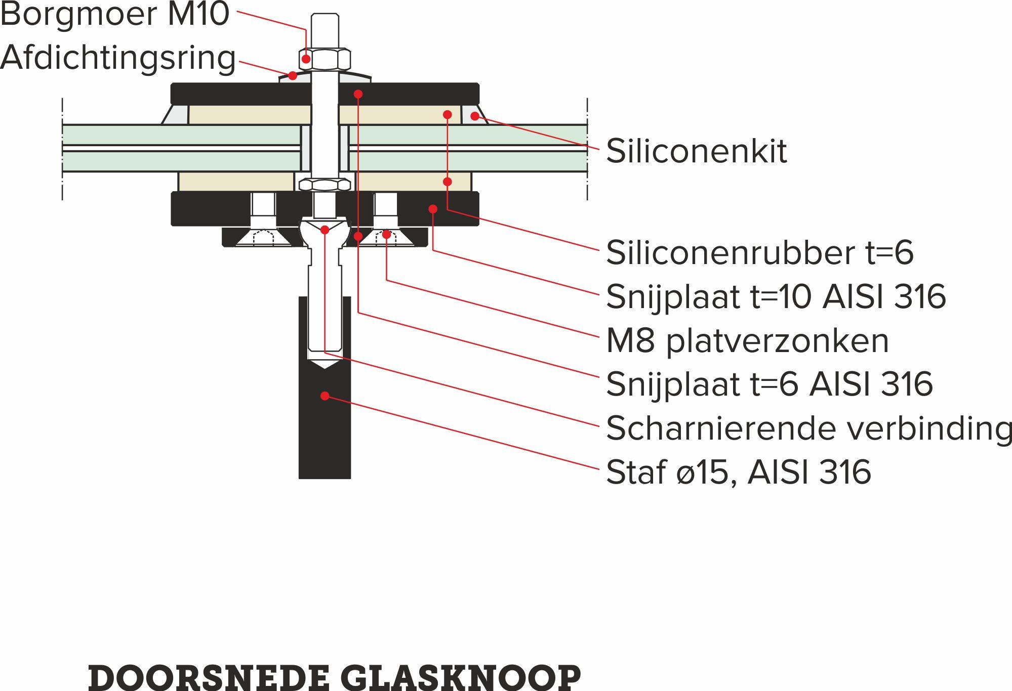 Scharnierende Verbinding Staalconstructie Bouwwereldnl
