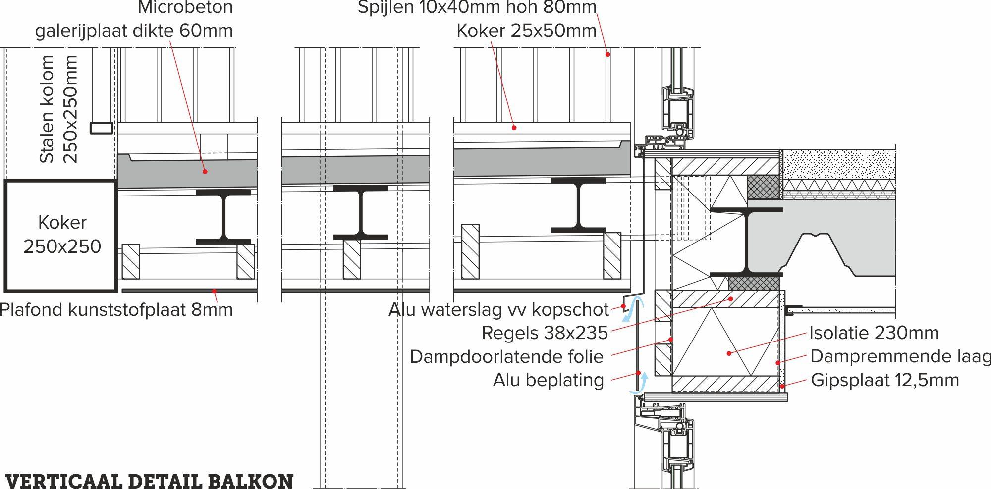 detail van de dag, balkonconstructie, amsterdam, transformatie