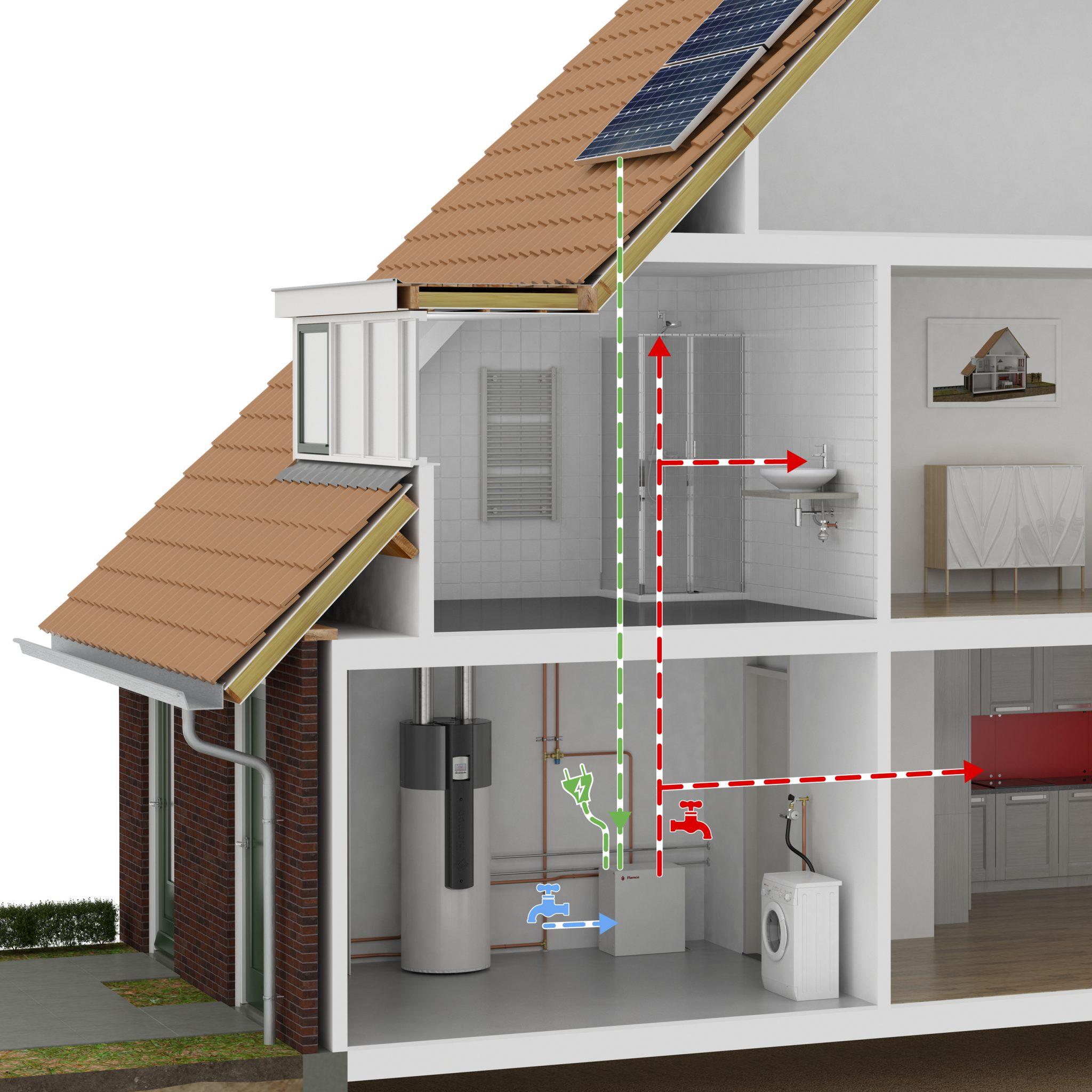 pcm, boiler, flamco, thermische boiler