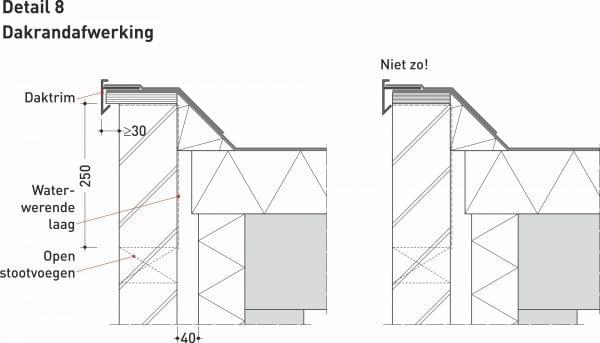 Bewerking van detail 8 uit URL 2628-01 'Uitvoeringsrichtlijn Metselwerkconstructies - Baksteen, bouwblokken en -stenen van beton, cellenbeton en kalkzandsteen.